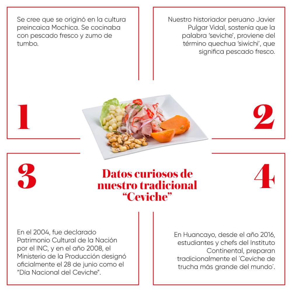 Receta, datos y tips sobre nuestro tradicional 'Ceviche'